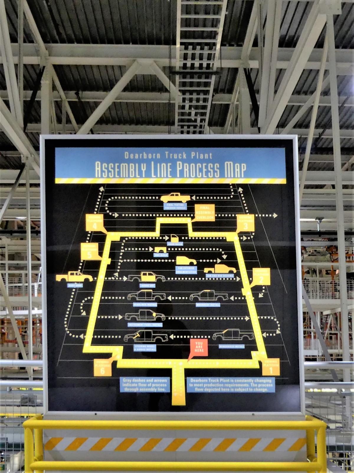 Assembly line process
